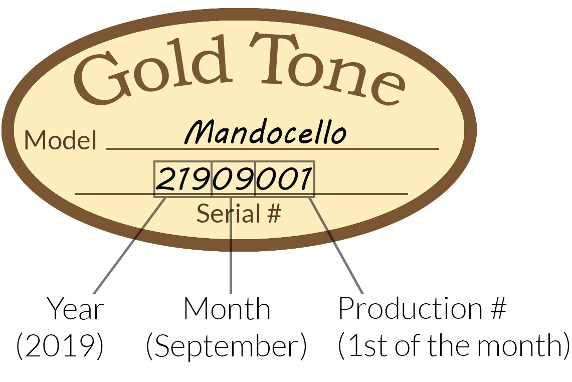 Gold Tone: Inside your Gold Tone instrument (excluding some instruments, such as the Microbass, ML-1 and Little Gems), you will see a serial number such as 21909001. The first 3 digits signify the year (219/2019), the next 2 are the month (09/September), and the last 3 are what number it was for that month (001 would be the 1st of the month).