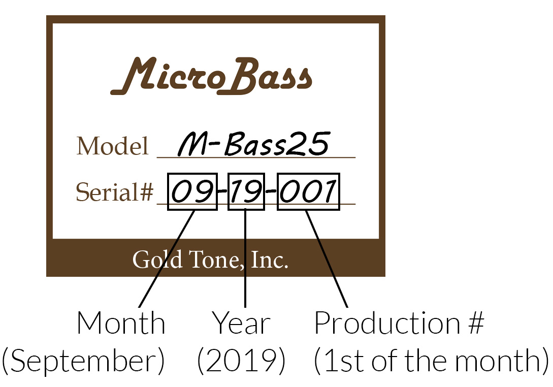 Microbass: Inside your Microbass, you will see a serial number, such as 09-19-001. The first 2 digits signify the month (09/September), the next 2 are the year (19/2019), and the last 3 are what number it was for that month (001 would be the 1st of the month).